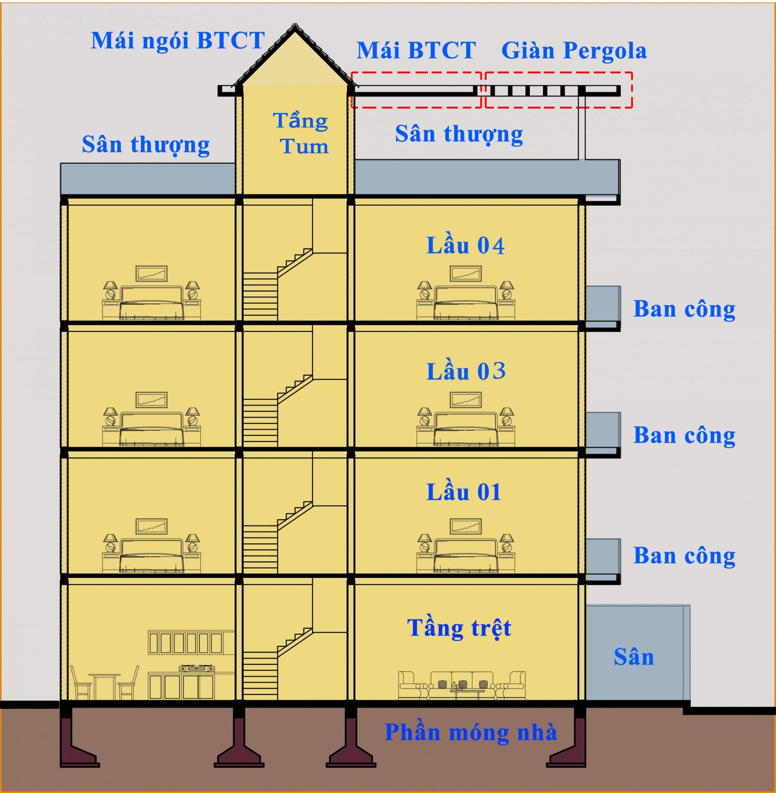 tính diện tích xây dựng nhà 4 tầng