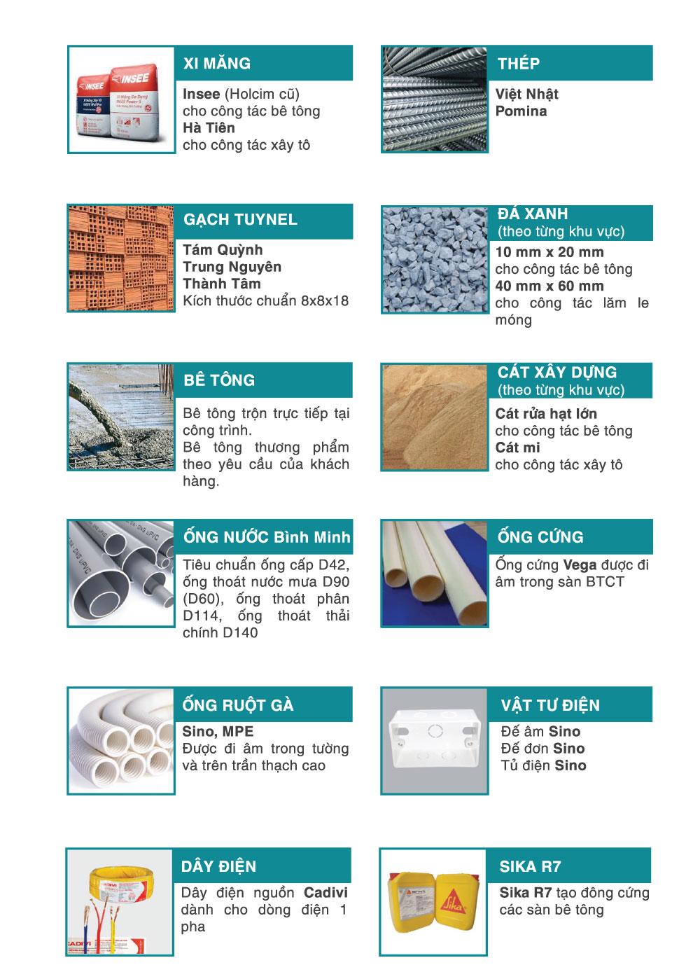 vật liệu xây dựng phần thô