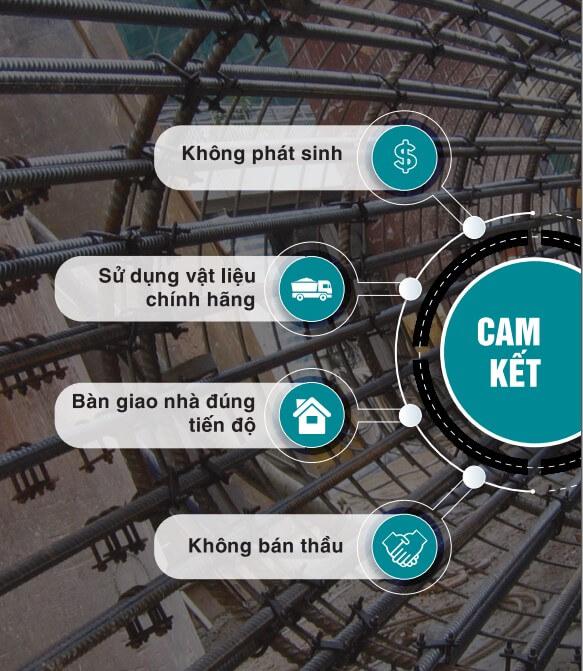 Cam kết tại Kiến Thiết Việt