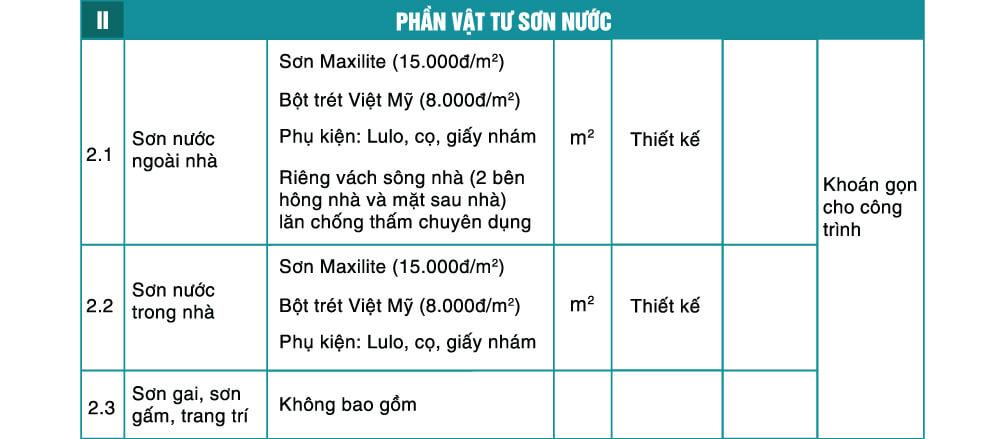 don-gia-xay-nha-phan-hoan-thien-goi-2tr-1