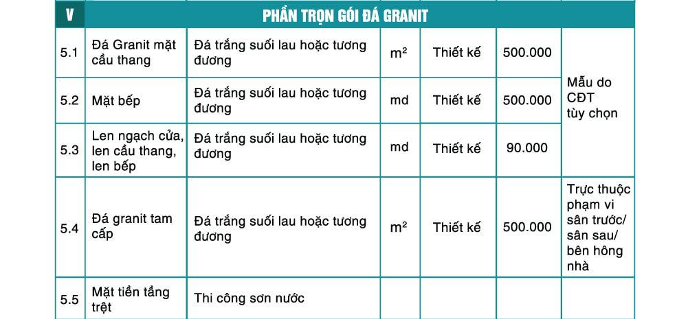 don-gia-xay-nha-phan-hoan-thien-goi-2tr-4