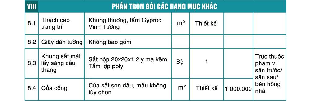 don-gia-xay-nha-phan-hoan-thien-goi-2tr-7