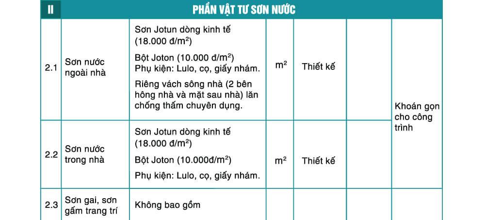don-gia-xay-nha-phan-hoan-thien-goi-2tr2-1