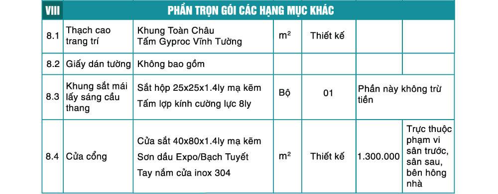 don-gia-xay-nha-phan-hoan-thien-goi-2tr2-6