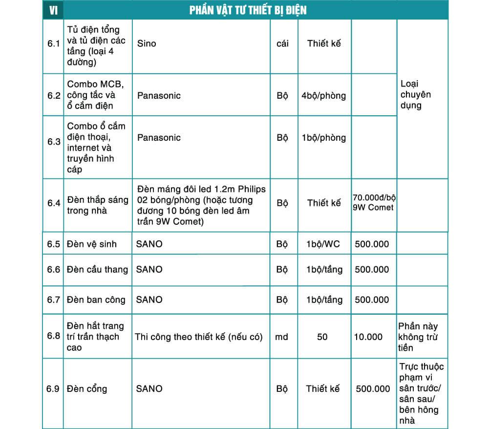 don-gia-xay-nha-phan-hoan-thien-goi-2tr7-4