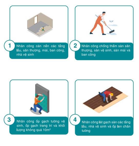 Hạng mục thi công xây nhà trọn gói phần nhân công hoàn thiện tiêu chuẩn