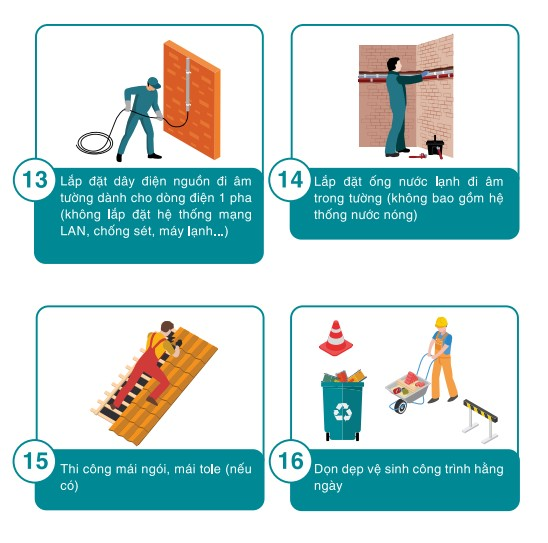 Hạng mục thi công xây nhà trọn gói phần thô tiêu chuẩn 2