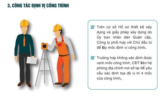 qtxd công tác định vị công trình